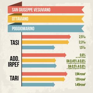 infografiche-p2